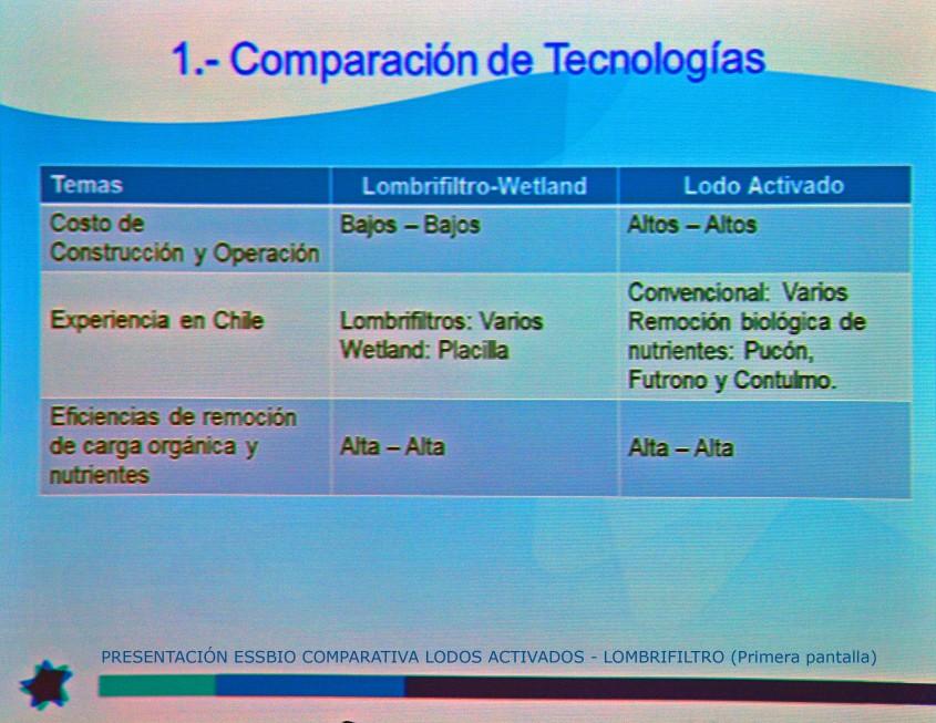 Primera pantalla de presentación Essbio