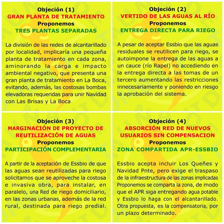 RESPUESTA A ESSBIO 5